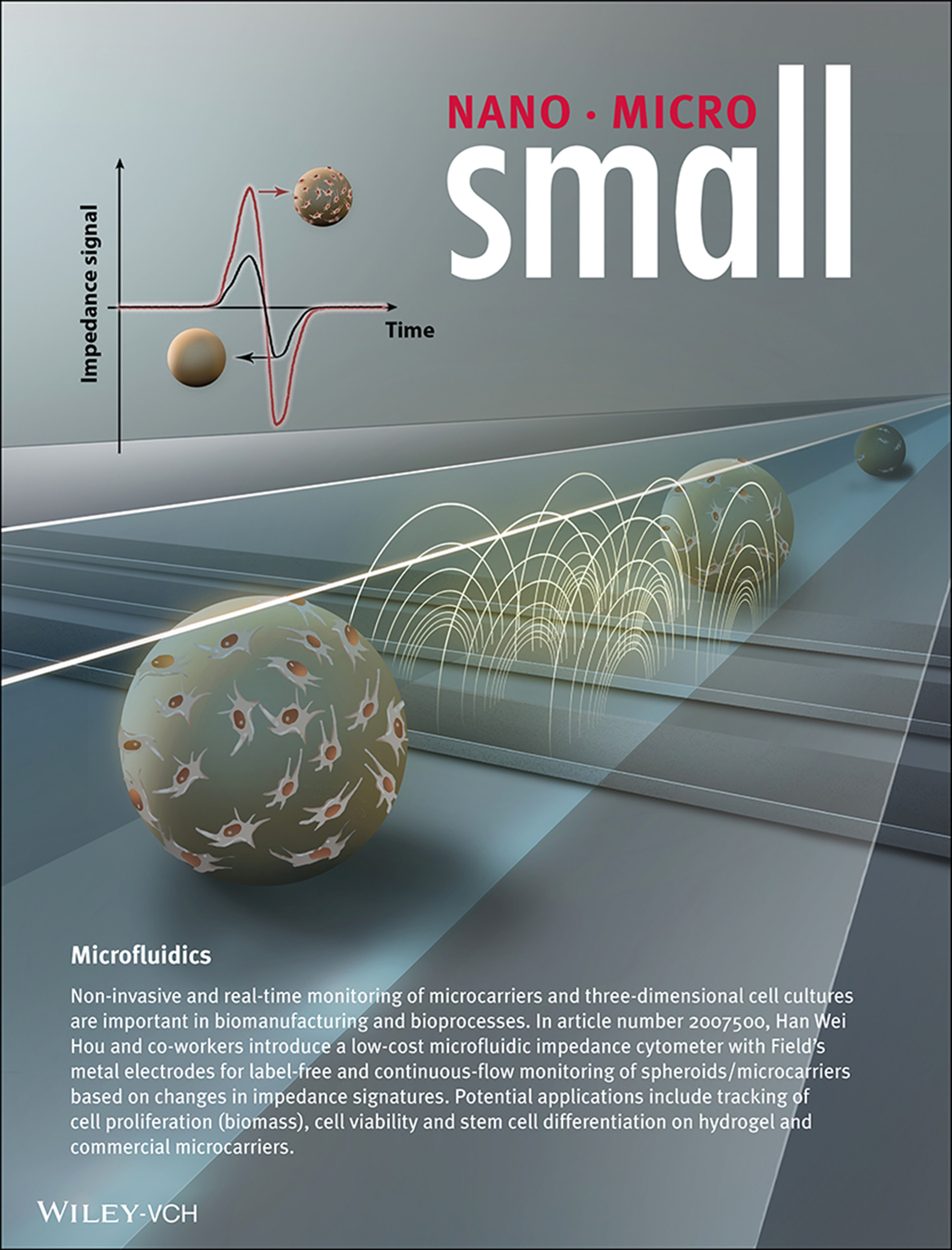 Small FRONTISPIECE - L. Gong et. al., 2021. Direct and Label‐Free Cell Status Monitoring of Spheroids and Microcarriers Using Microfluidic Impedance Cytometry.