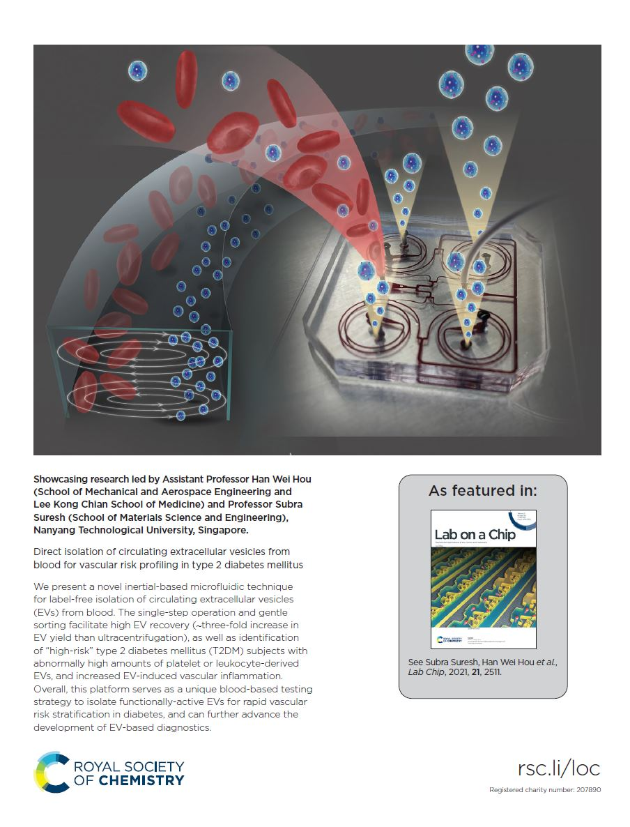 Lab on a Chip BACKCOVER - H.M. Tay et. al., 2021. Direct Isolation of Circulating Extracellular Vesicles from Blood for Vascular Risk Profiling in Type 2 Diabetes Mellitus.